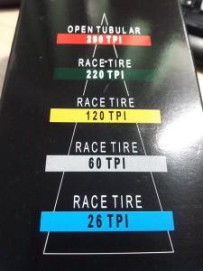 vittoria RACE TIRE 26TPI」